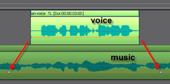 Audio Ducking Process