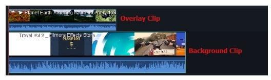 wie man kostenlose videohintergründe für webseiten erstellt