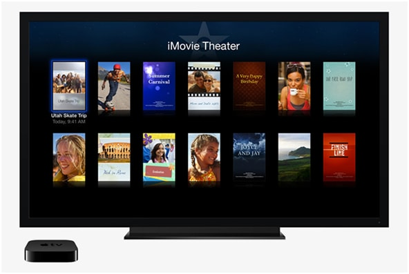 imovie theatre mac