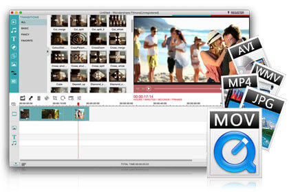 Import & Edit Virtually any Format Video, Audio or Photo