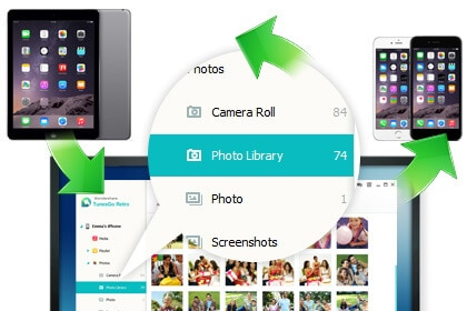 Manage & Transfer Photos, Messages, Contacts & Files