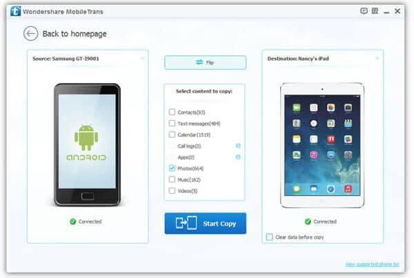 transfer photos from samsung galaxy s3 to ipad