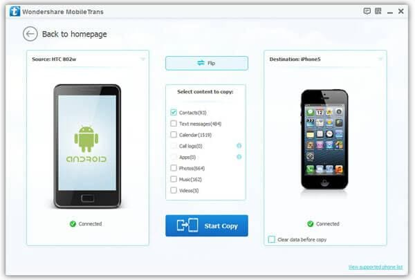 htc wildfire contacts to iphone