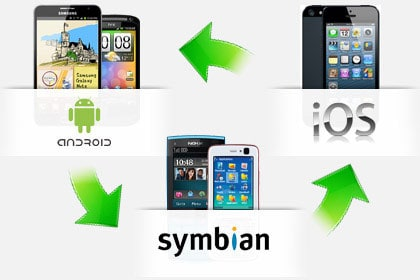 mt f02 Trasferire files tra cellulari Symbian, Android, e iPhone: Wondershare MobileTrans