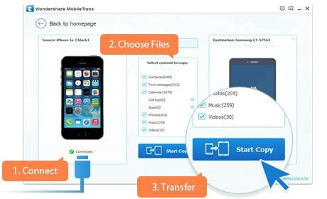 cell phone data transfer software