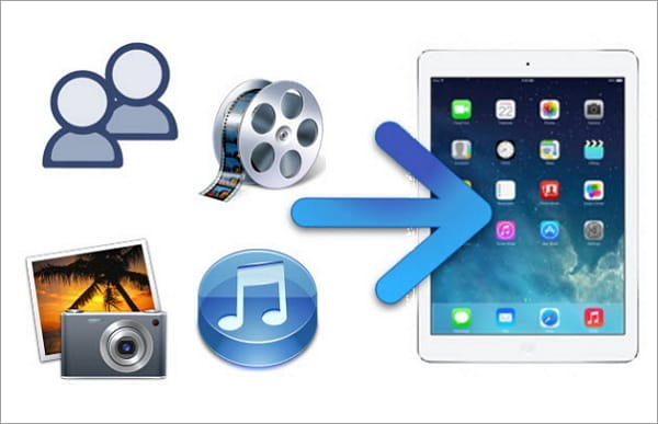 transfer iphone to ipad