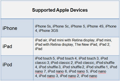 support multiple devices