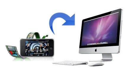 transfer videos between iPhone and Mac
