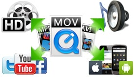 Convert Video & Extract Audio
