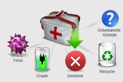 Powerful Mac Data Recovery Ability