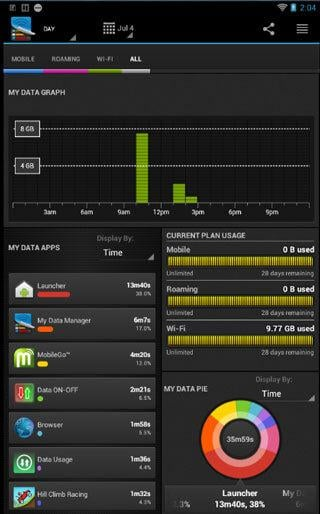 android data manager