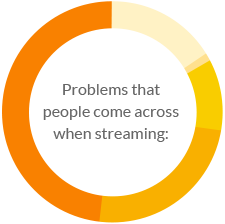 troubleshooting for common streaming problems