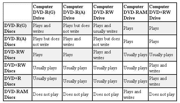 dvd-drive-standard.jpg