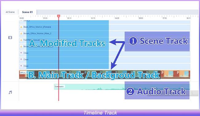 Timeline Track
