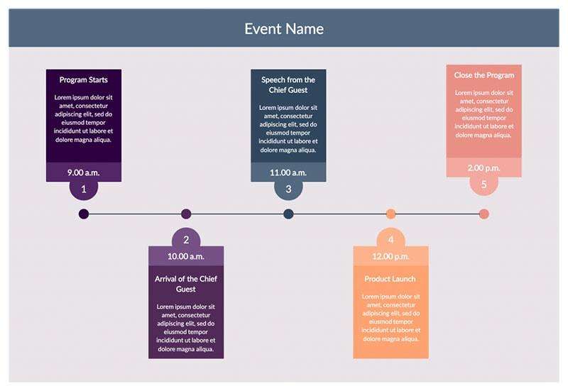 event-timeline