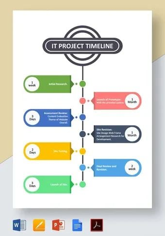 it-project-template