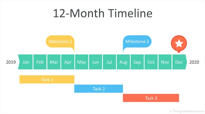 monthly-timeline-template