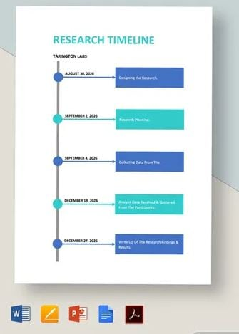 research-timeline