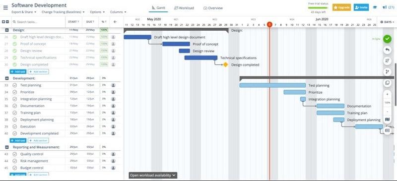 software-development-template