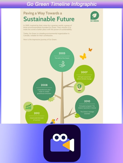 Go Green Timeline Infographic