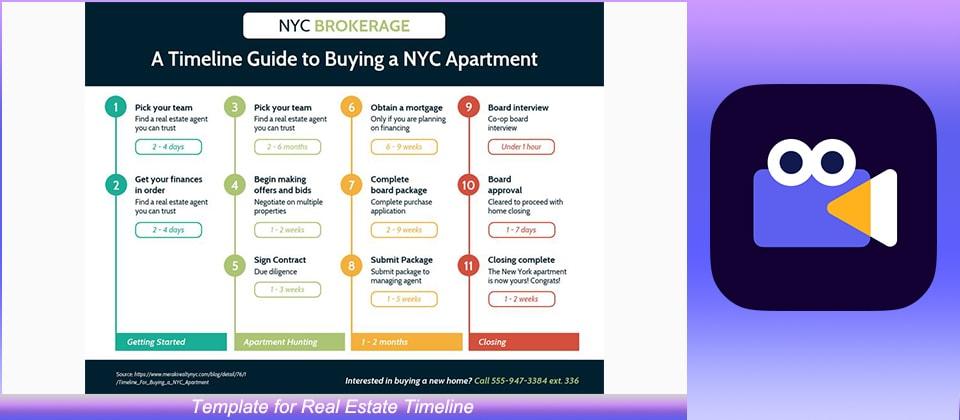 Template for Real Estate Timeline