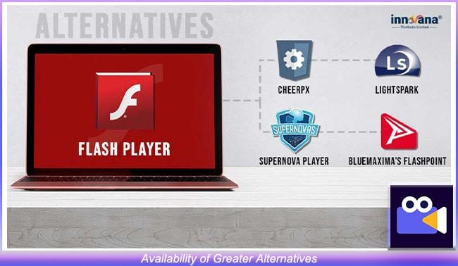 Availability of Greater Alternatives
