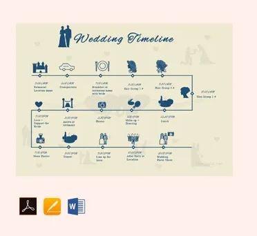 wedding-timeline