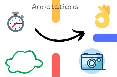 annotations review