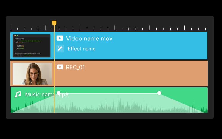 動画と音声の編集