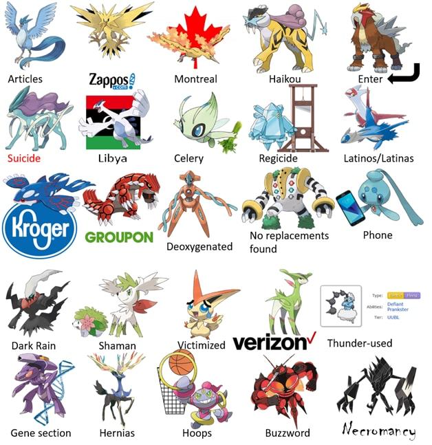 Legendary pokemon 1