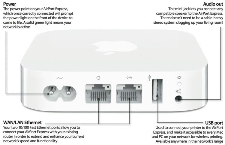 hoe werkt airtunes