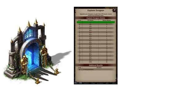 Game of War Strategy - Don't Assume the Explorer Dungeon