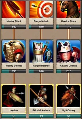 Game of War Tips Tricks & Strategies