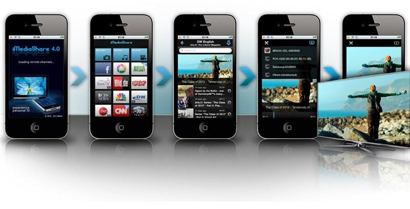 mirror iphone naar een andere smart tv