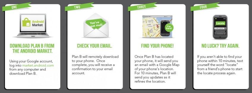 verlorenes samsung-telefon – Plan B zum Verfolgen eines verlorenes Samsung-Telefon nutzen
