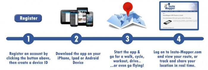 iphone tracking app-InstaMapper GPS tracking