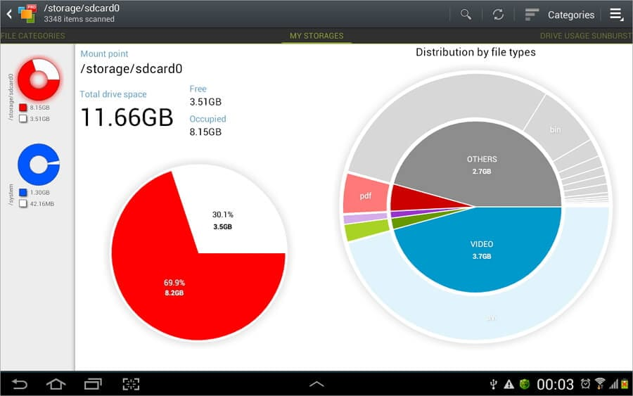 Beste Android Speichermanager App