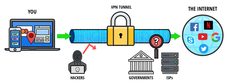 black internet - use vpn