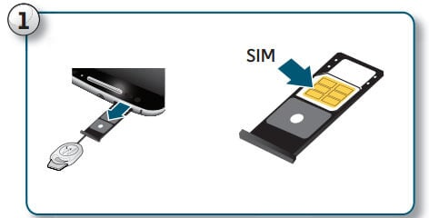 fix SIM not responding - try another slot