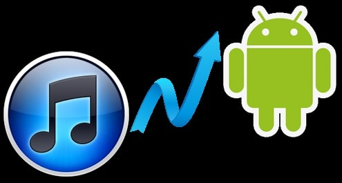 how to sync itunes to android