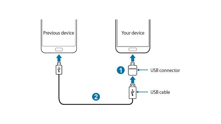 huawei auf samsung mit kabel übertragen