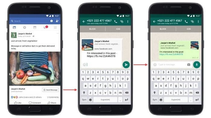 Click-To-WhatsApp Ads On Facebook