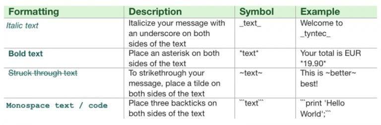 whatsapp regole di formattazione del modello di messaggio aziendale