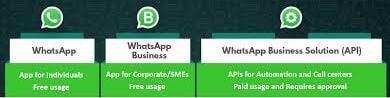 WhatsApp-Business-Mehrere-Benutzer 4
