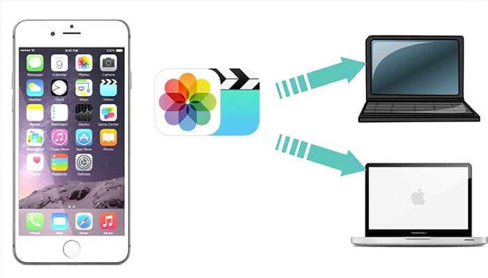 iPhone auf PC übertragen