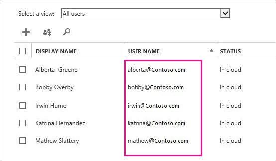 eine liste von Gmail-postfächern erstellen