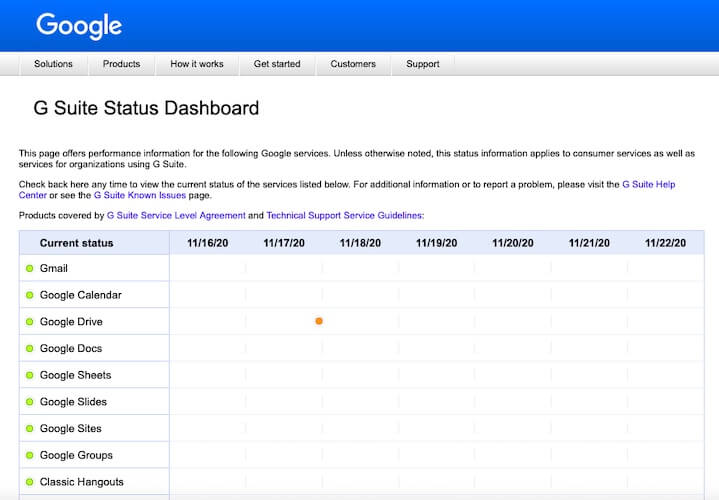 Google App Status Dashboard
