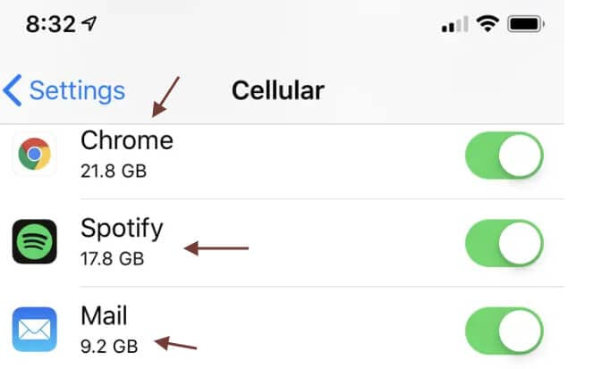 Figure 22 number show each app consume data