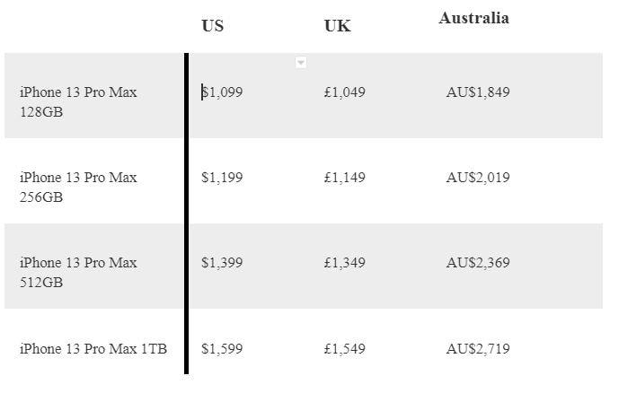 iPhone 13 pro max price