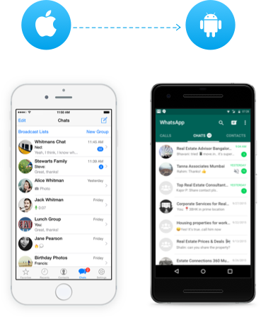 restore whatsapp to android from iphone